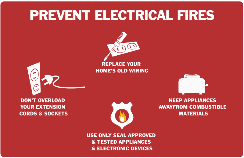 Tips to Prevent Electrical Fires